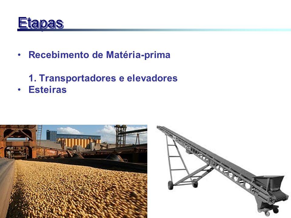 EtapasEtapas Recebimento de Matéria-prima 1. Transportadores e elevadores Esteiras