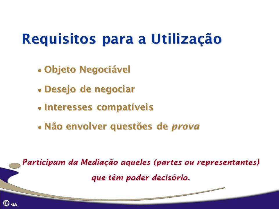 Objeto Negociável Objeto Negociável Desejo de negociar Desejo de negociar Interesses compatíveis Interesses compatíveis Não envolver questões de prova