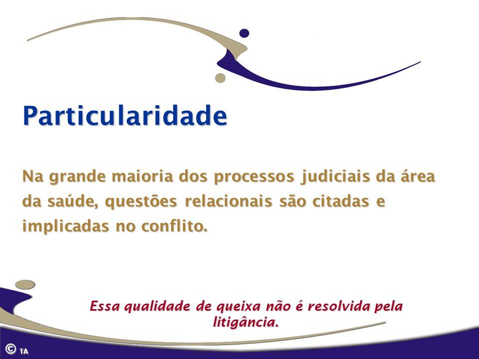 © TA Particularidade Na grande maioria dos processos judiciais da área da saúde, questões relacionais são citadas e implicadas no conflito. Essa quali