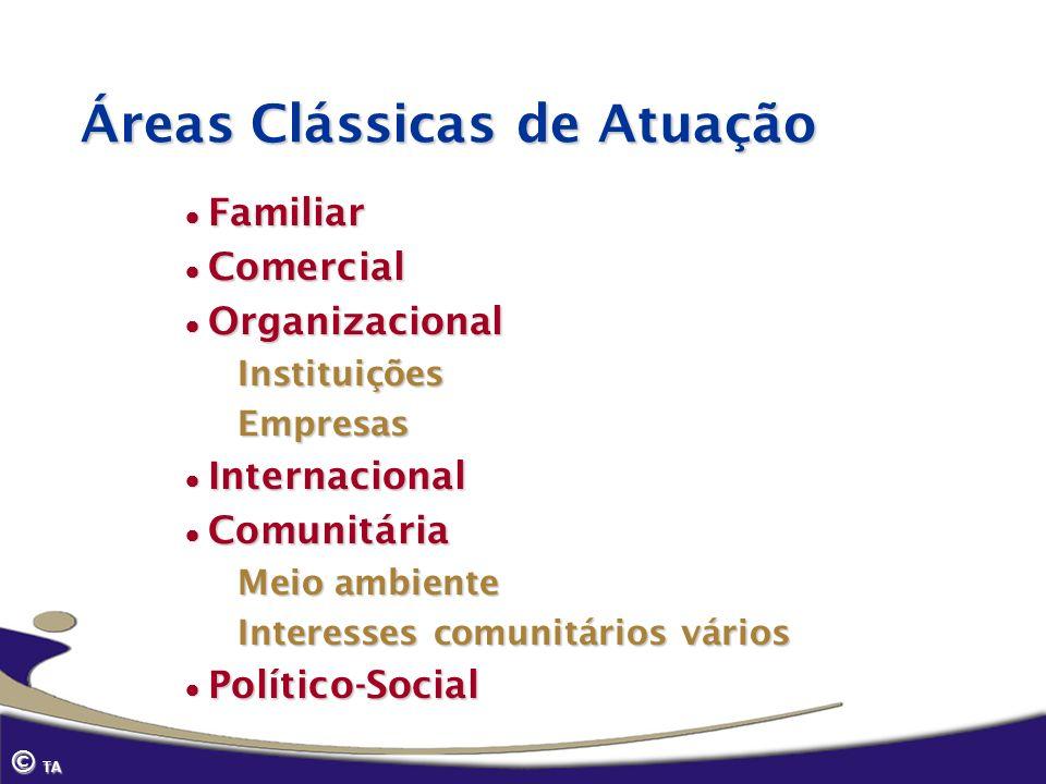 Familiar Familiar Comercial Comercial Organizacional OrganizacionalInstituiçõesEmpresas Internacional Internacional Comunitária Comunitária Meio ambie