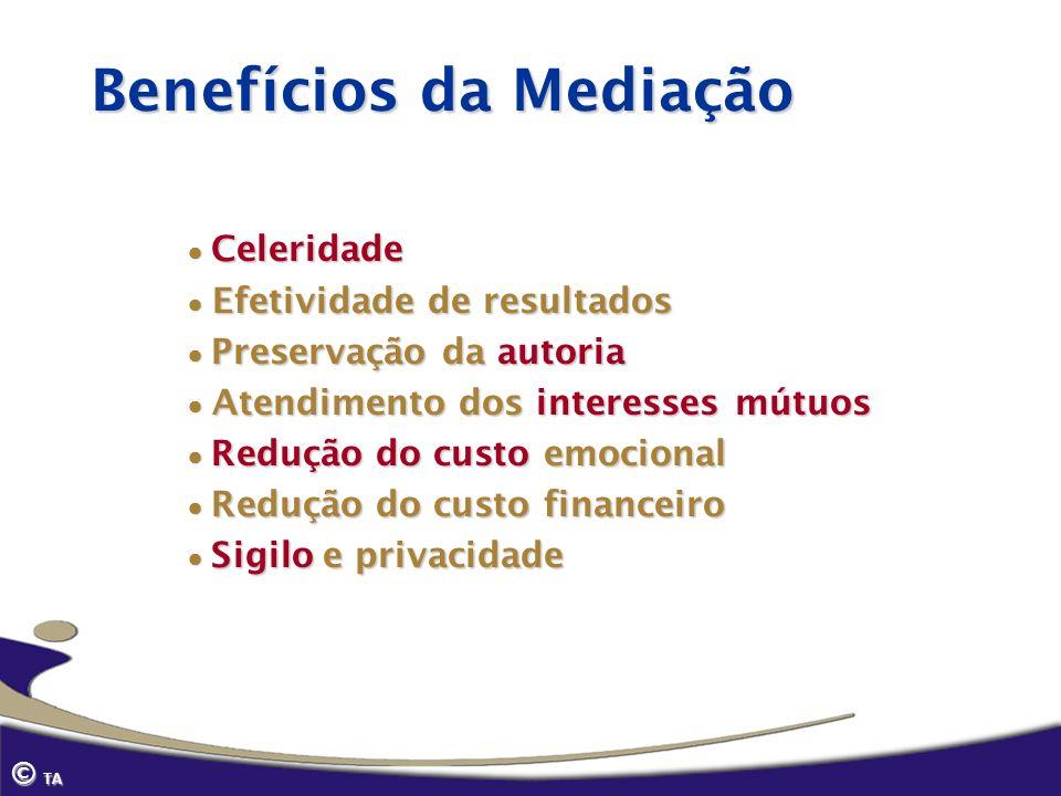 Celeridade Celeridade Efetividade de resultados Efetividade de resultados Preservação da autoria Preservação da autoria Atendimento dos interesses mút