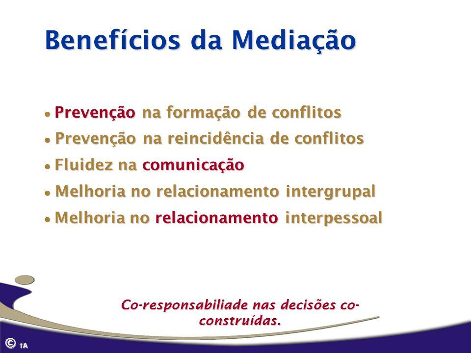 Prevenção na formação de conflitos Prevenção na formação de conflitos Prevenção na reincidência de conflitos Prevenção na reincidência de conflitos Fl