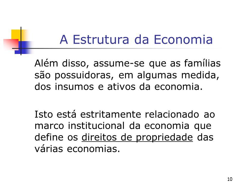 10 A Estrutura da Economia Além disso, assume-se que as famílias são possuidoras, em algumas medida, dos insumos e ativos da economia. Isto está estri