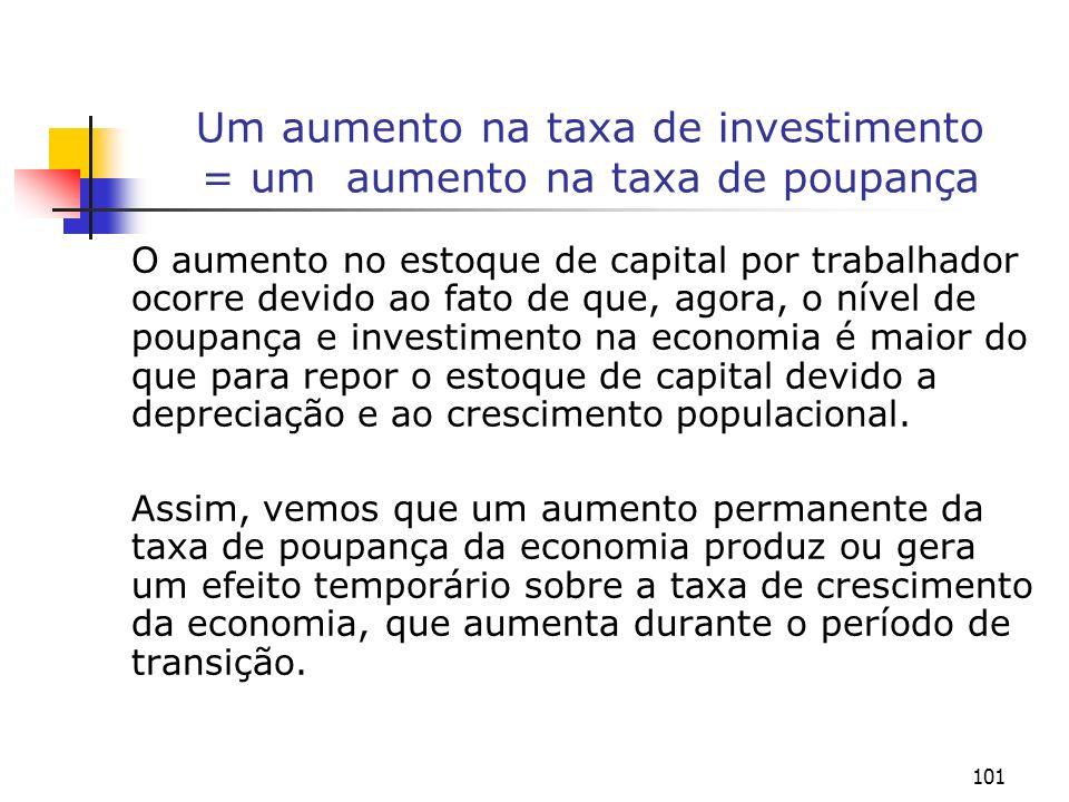 101 Um aumento na taxa de investimento = um aumento na taxa de poupança O aumento no estoque de capital por trabalhador ocorre devido ao fato de que,