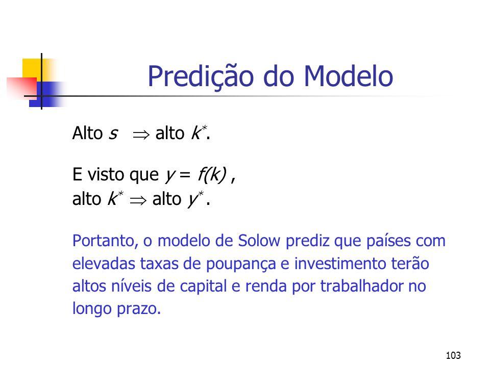 103 Predição do Modelo Alto s alto k *. E visto que y = f(k), alto k * alto y *. Portanto, o modelo de Solow prediz que países com elevadas taxas de p
