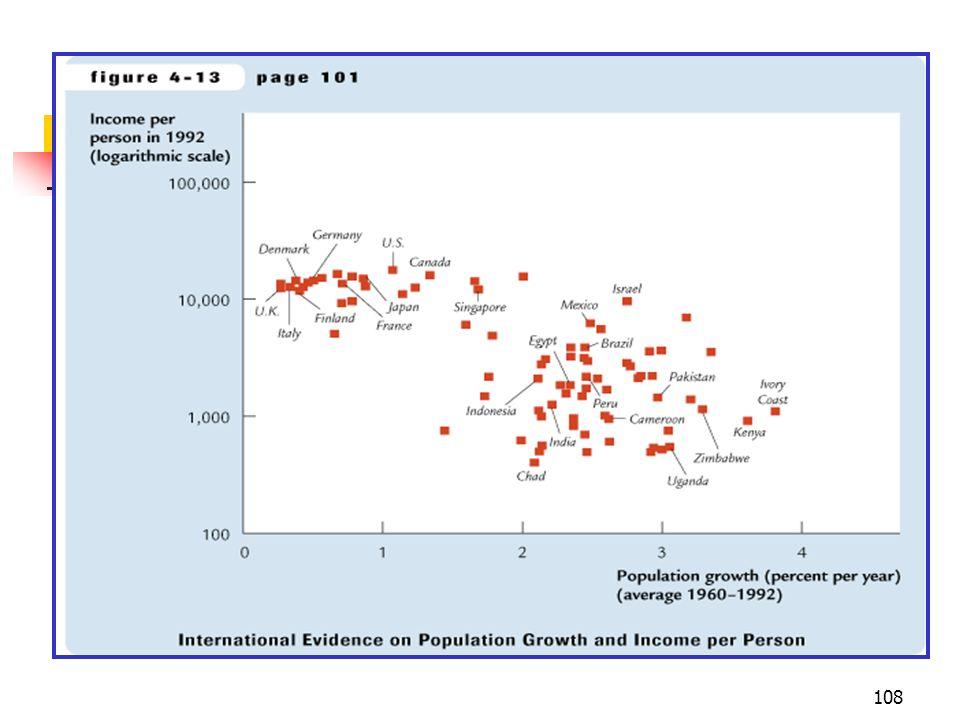 109 As Propriedades do Estado Estacionário A taxa de crescimento balanceado no modelo neoclássico é a taxa constante exógena de crescimento da força de trabalho.