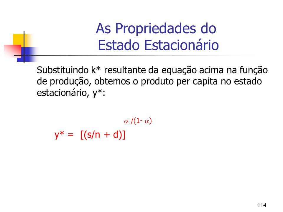 114 As Propriedades do Estado Estacionário Substituindo k* resultante da equação acima na função de produção, obtemos o produto per capita no estado e