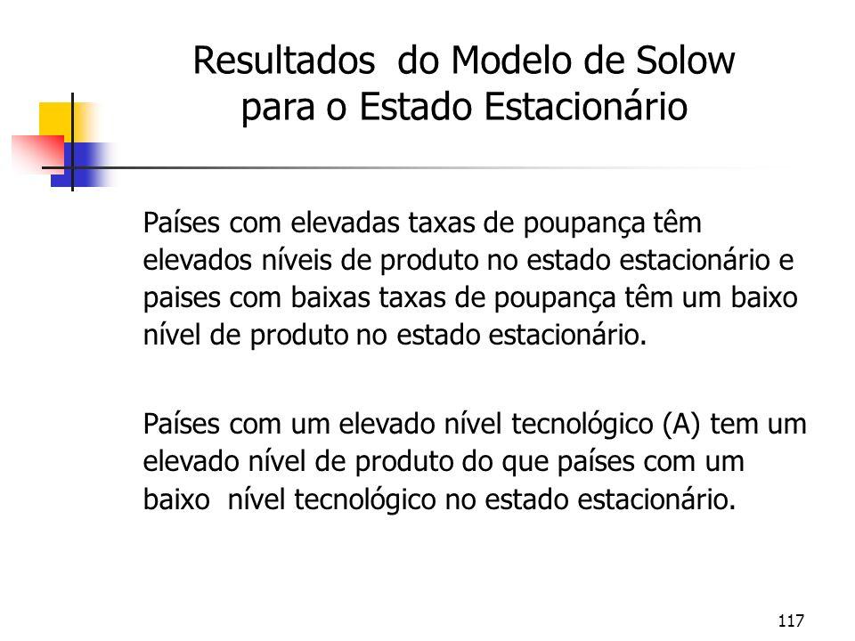 118 Resultados do Modelo de Solow para o Estado Estacionário Países com uma elevada taxa de crescimento populacional têm um baixo nível de produto no estado estacionário (steady state).