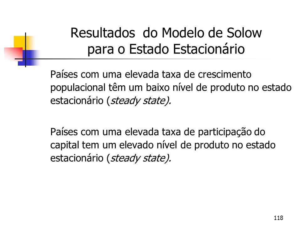 118 Resultados do Modelo de Solow para o Estado Estacionário Países com uma elevada taxa de crescimento populacional têm um baixo nível de produto no