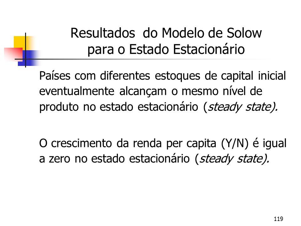 119 Resultados do Modelo de Solow para o Estado Estacionário Países com diferentes estoques de capital inicial eventualmente alcançam o mesmo nível de