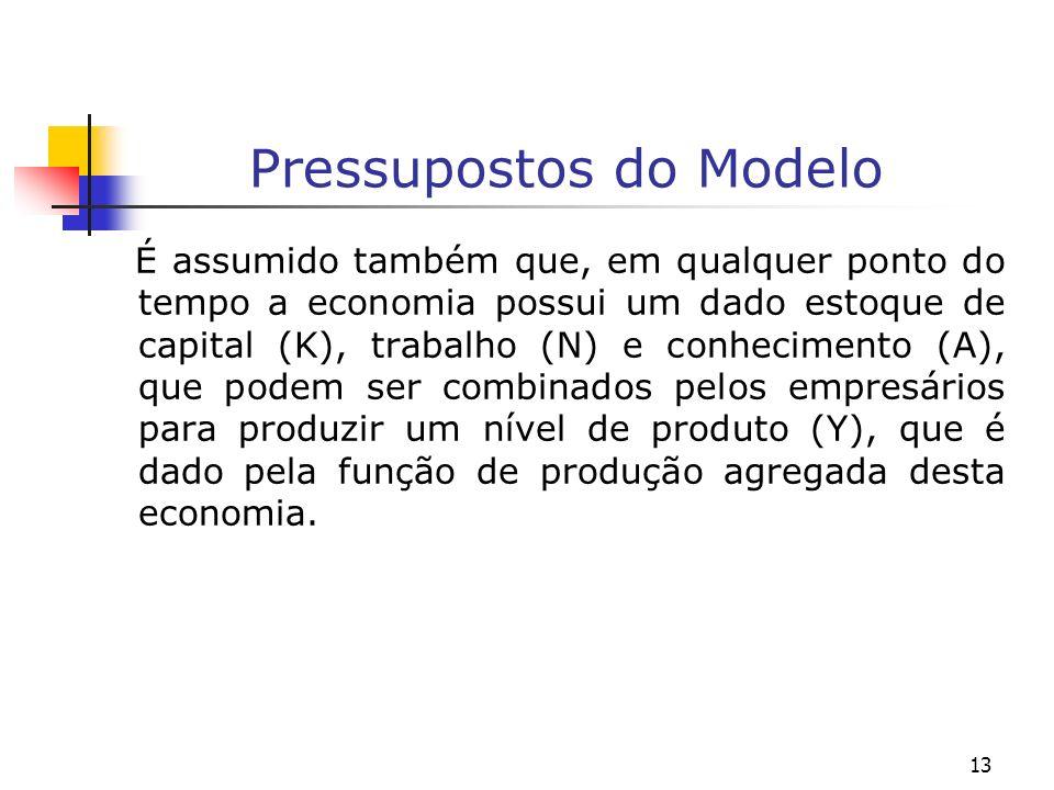 13 Pressupostos do Modelo É assumido também que, em qualquer ponto do tempo a economia possui um dado estoque de capital (K), trabalho (N) e conhecime