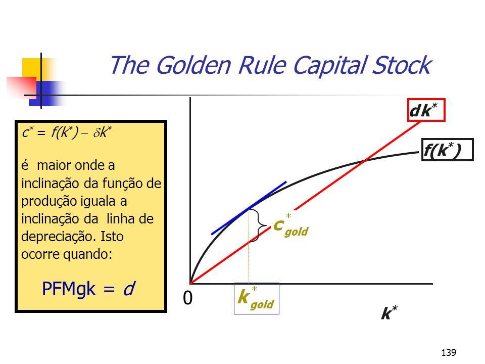 139 The Golden Rule Capital Stock c * = f(k * ) k * é maior onde a inclinação da função de produção iguala a inclinação da linha de depreciação. Isto