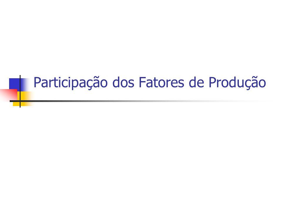 Participação dos Fatores de Produção