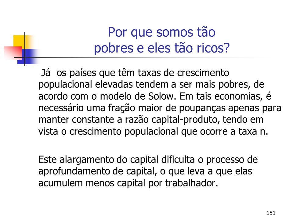 151 Por que somos tão pobres e eles tão ricos? Já os países que têm taxas de crescimento populacional elevadas tendem a ser mais pobres, de acordo com