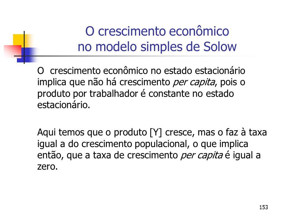 153 O crescimento econômico no modelo simples de Solow O crescimento econômico no estado estacionário implica que não há crescimento per capita, pois