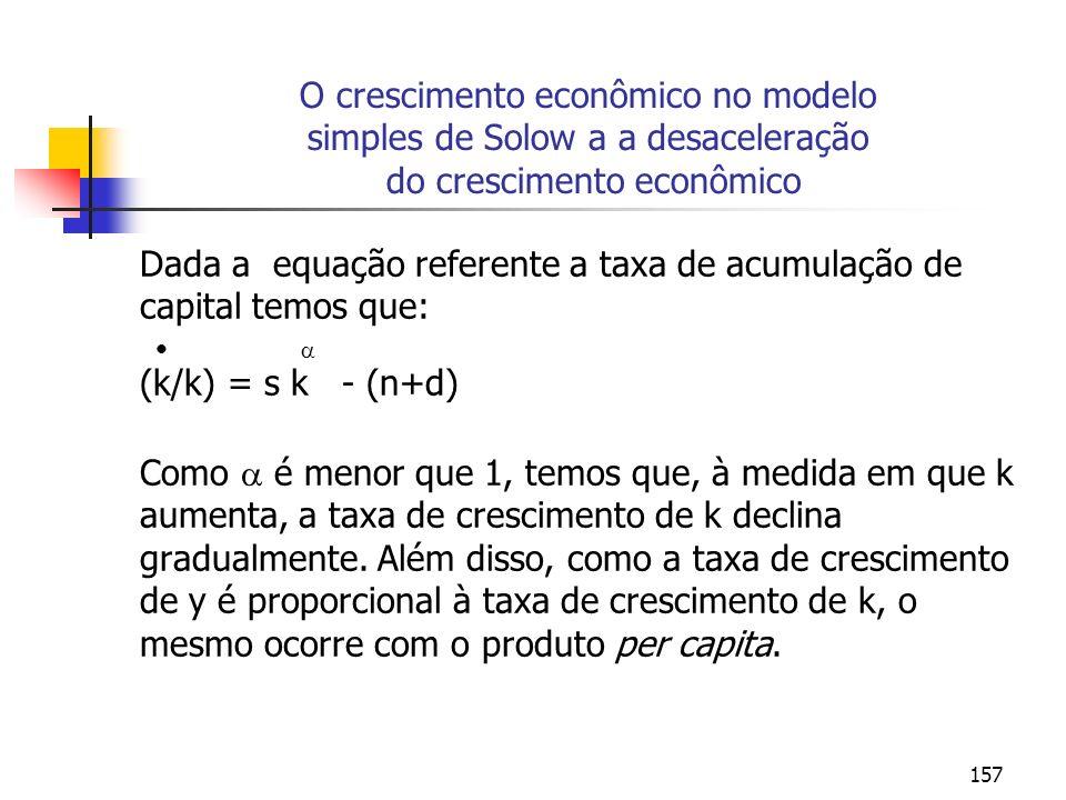 157 O crescimento econômico no modelo simples de Solow a a desaceleração do crescimento econômico Dada a equação referente a taxa de acumulação de cap