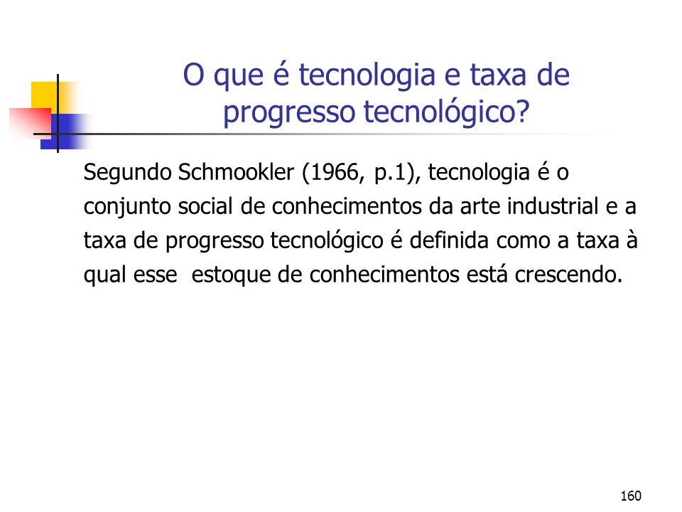 160 O que é tecnologia e taxa de progresso tecnológico? Segundo Schmookler (1966, p.1), tecnologia é o conjunto social de conhecimentos da arte indust