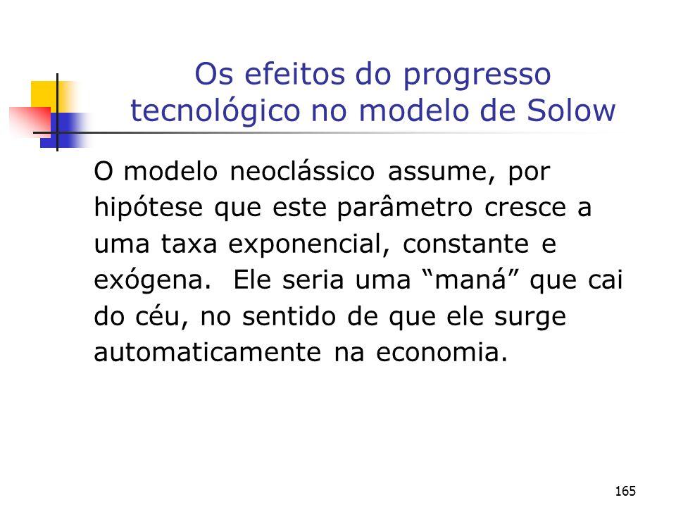 165 Os efeitos do progresso tecnológico no modelo de Solow O modelo neoclássico assume, por hipótese que este parâmetro cresce a uma taxa exponencial,