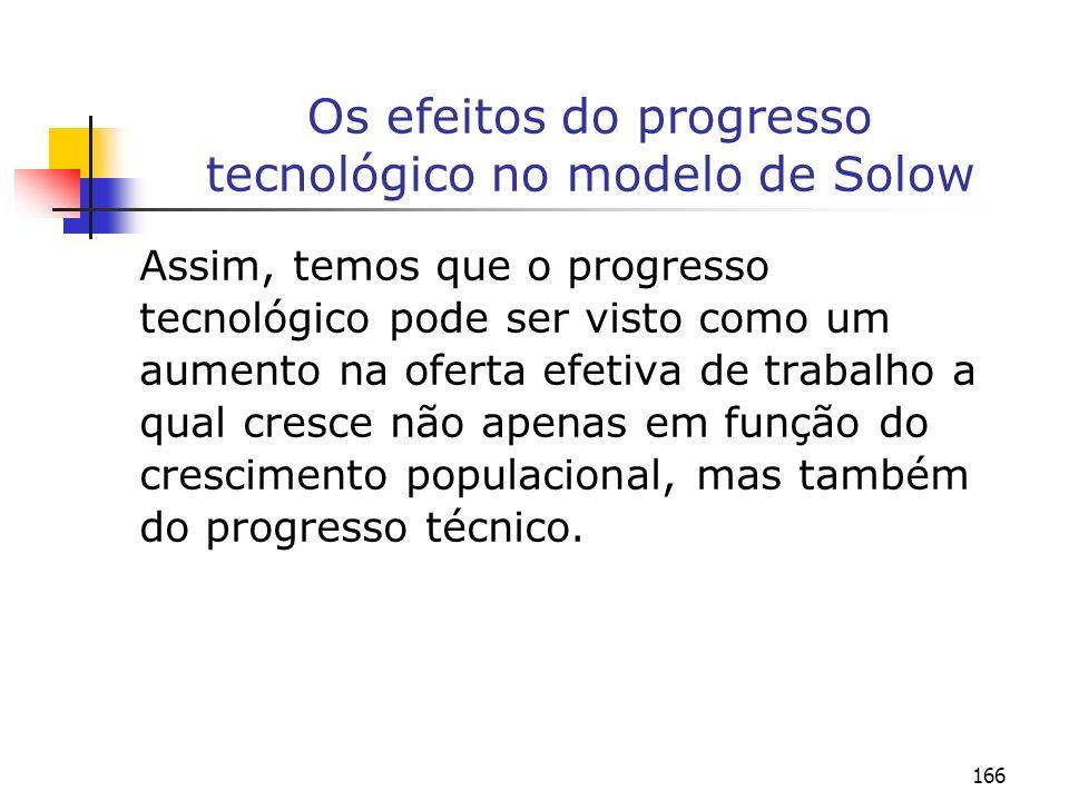 166 Os efeitos do progresso tecnológico no modelo de Solow Assim, temos que o progresso tecnológico pode ser visto como um aumento na oferta efetiva d