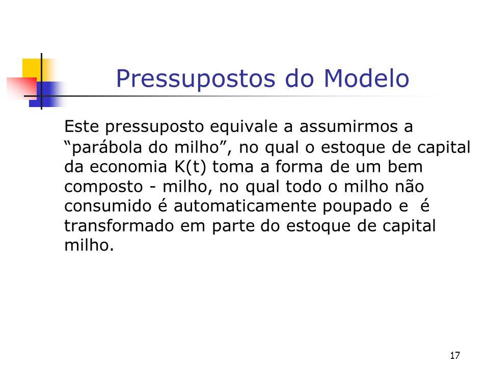 17 Pressupostos do Modelo Este pressuposto equivale a assumirmos a parábola do milho, no qual o estoque de capital da economia K(t) toma a forma de um
