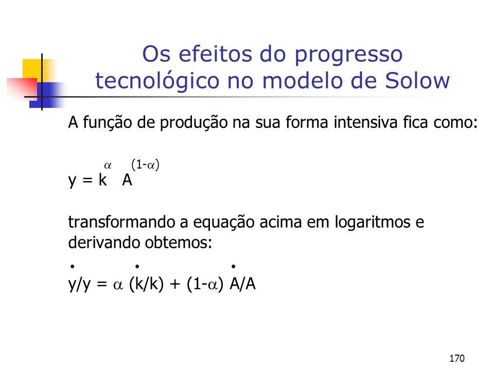 171 Os efeitos do progresso tecnológico no modelo de Solow Ao longo da trajetória de crescimento equilibrado, o produto per capita e o capital por trabalhador crescem, ambos, à taxa do progresso tecnológico exógeno, g.