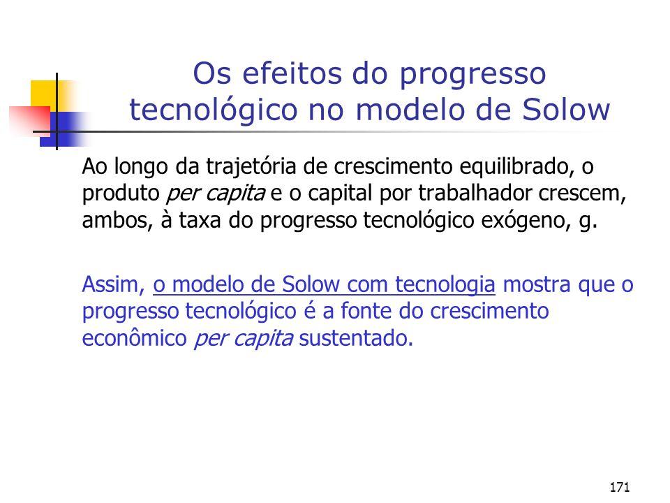 172 Os efeitos do progresso tecnológico no modelo de Solow No modelo de Solow com progresso tecnológico temos que a variável k deixa de ser uma constante no longo prazo, de modo que temos que escrever agora uma equação diferencial em termos de outra variável.
