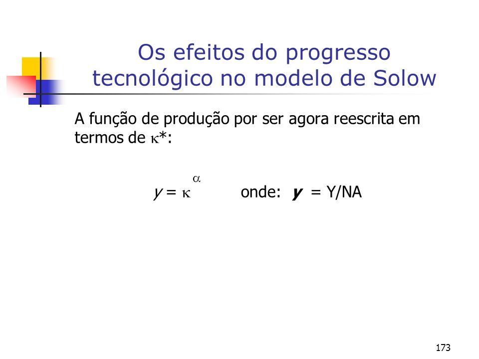 173 Os efeitos do progresso tecnológico no modelo de Solow A função de produção por ser agora reescrita em termos de *: y = onde: y = Y/NA