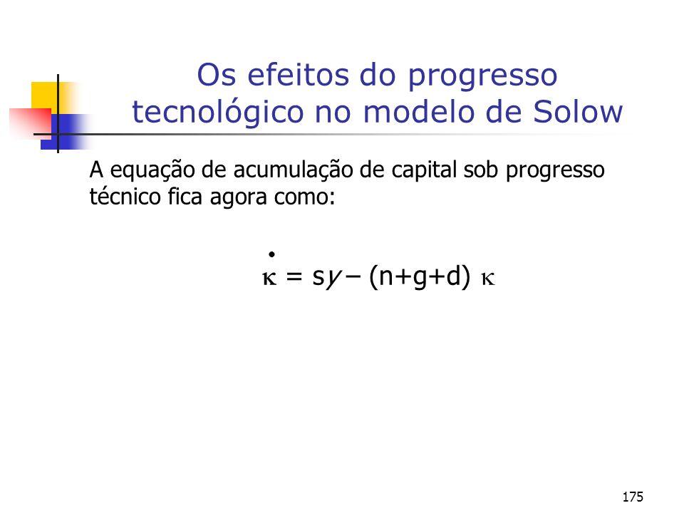 175 Os efeitos do progresso tecnológico no modelo de Solow A equação de acumulação de capital sob progresso técnico fica agora como: = sy – (n+g+d)