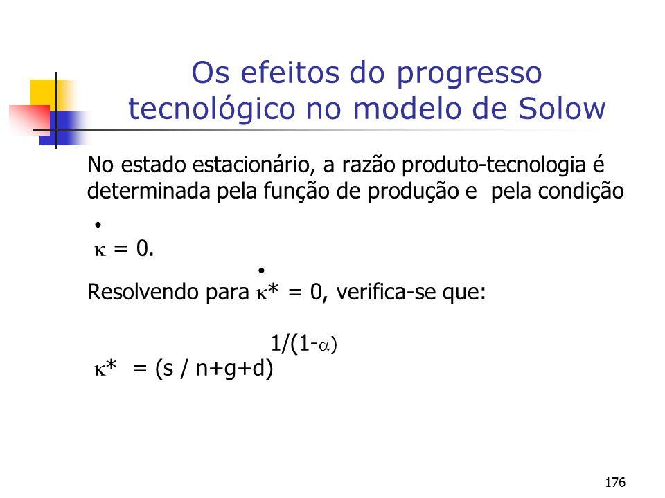 176 Os efeitos do progresso tecnológico no modelo de Solow No estado estacionário, a razão produto-tecnologia é determinada pela função de produção e