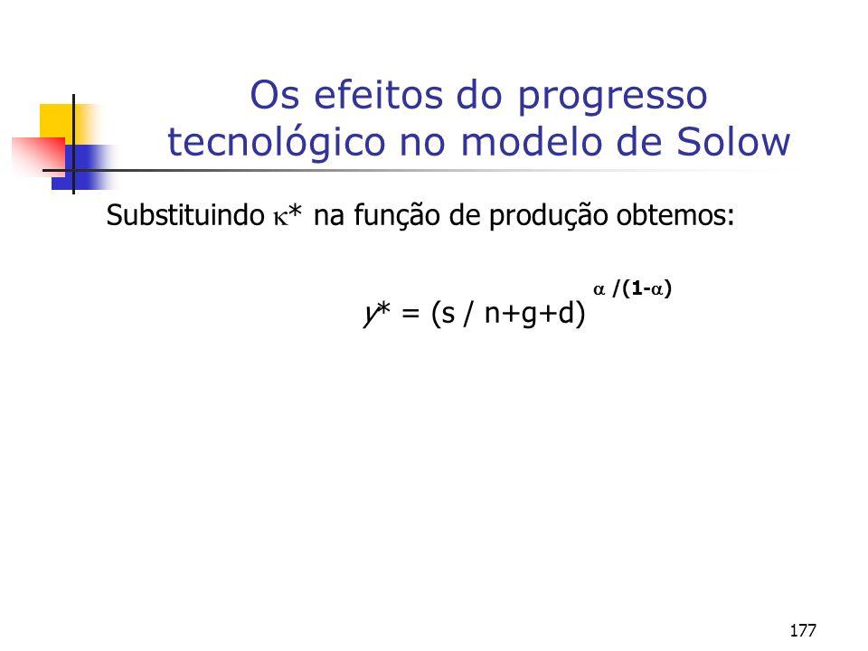177 Os efeitos do progresso tecnológico no modelo de Solow Substituindo * na função de produção obtemos: /(1- ) y* = (s / n+g+d)
