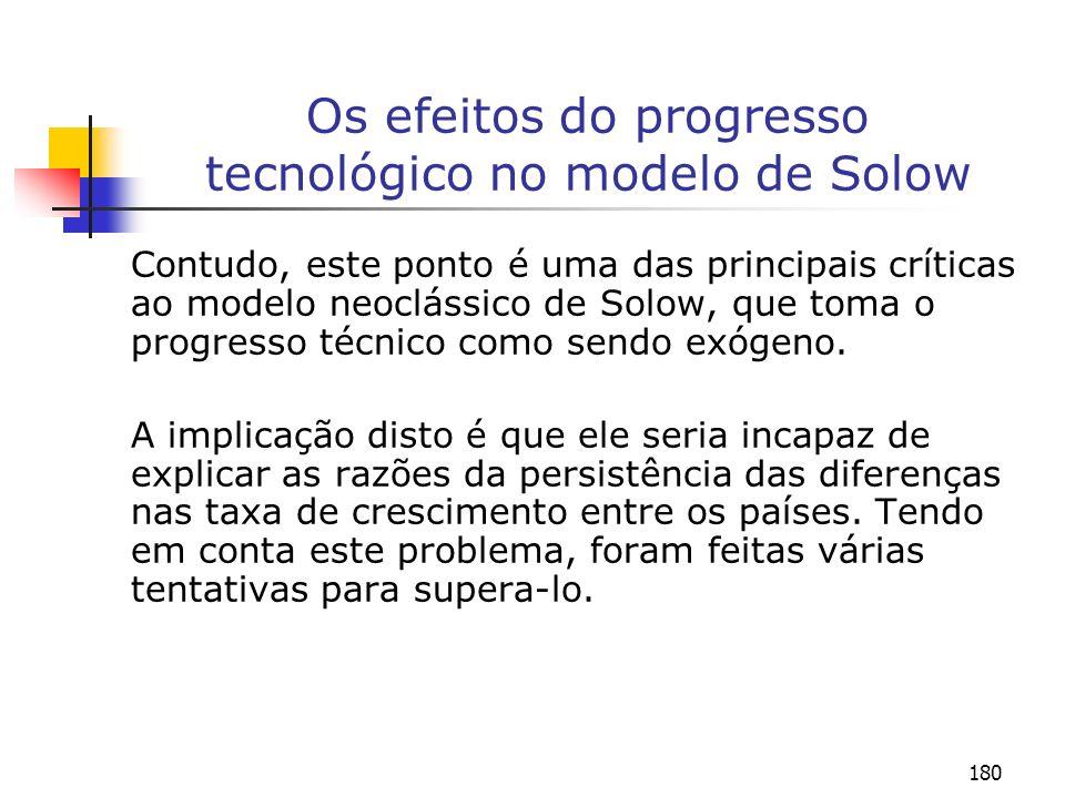 181 Os efeitos do progresso tecnológico no modelo de Solow Empiricamente, a importância do progresso técnico é visto através do chamado resíduo de Solow, também chamado de produtividade total dos fatores [PTF] o qual busca evidenciar a importância dos fatores exógenos, sobre a taxa de crescimento de longo prazo.