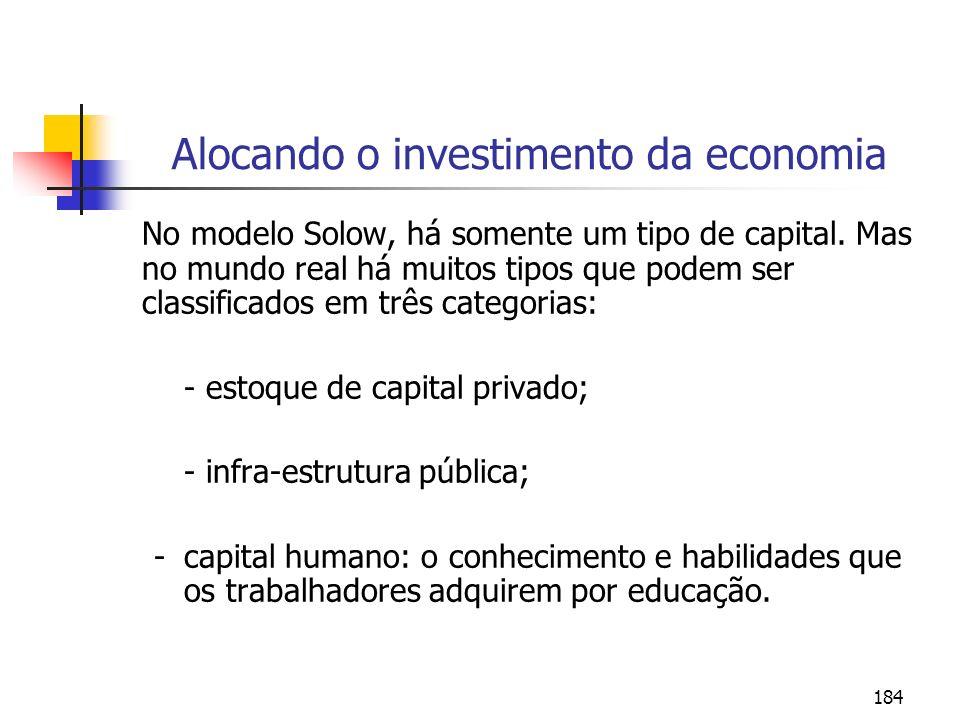 184 Alocando o investimento da economia No modelo Solow, há somente um tipo de capital. Mas no mundo real há muitos tipos que podem ser classificados