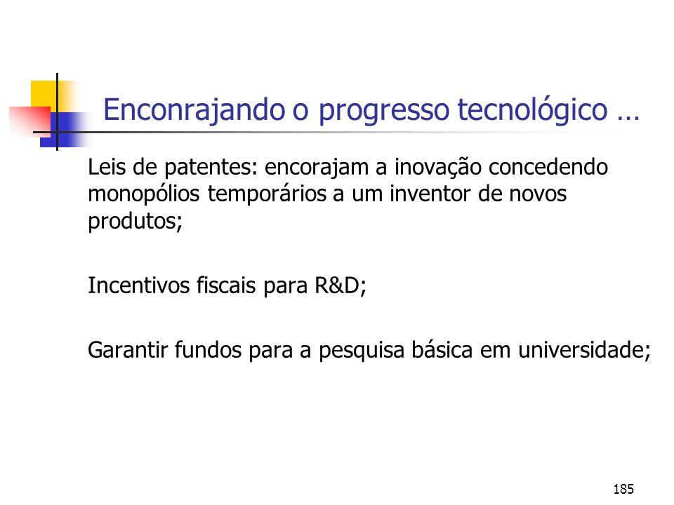 185 Enconrajando o progresso tecnológico … Leis de patentes: encorajam a inovação concedendo monopólios temporários a um inventor de novos produtos; I