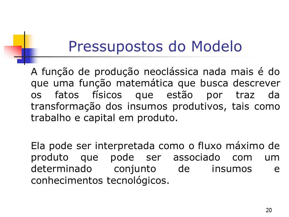 20 Pressupostos do Modelo A função de produção neoclássica nada mais é do que uma função matemática que busca descrever os fatos físicos que estão por