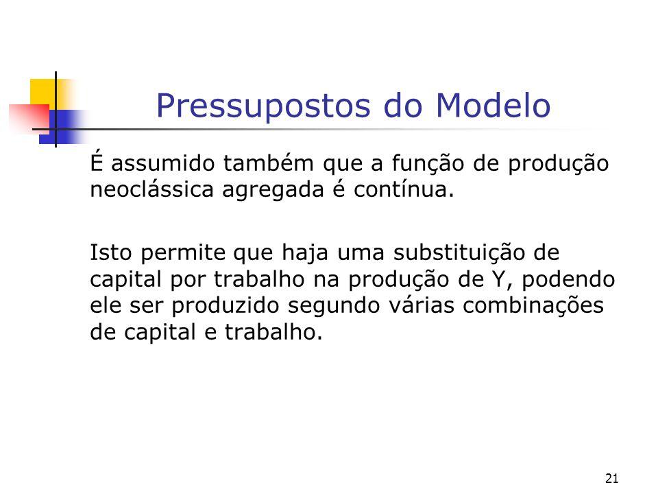 21 Pressupostos do Modelo É assumido também que a função de produção neoclássica agregada é contínua. Isto permite que haja uma substituição de capita