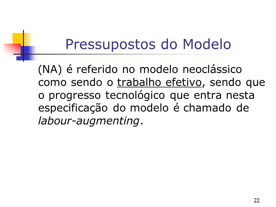 22 Pressupostos do Modelo ( NA) é referido no modelo neoclássico como sendo o trabalho efetivo, sendo que o progresso tecnológico que entra nesta espe