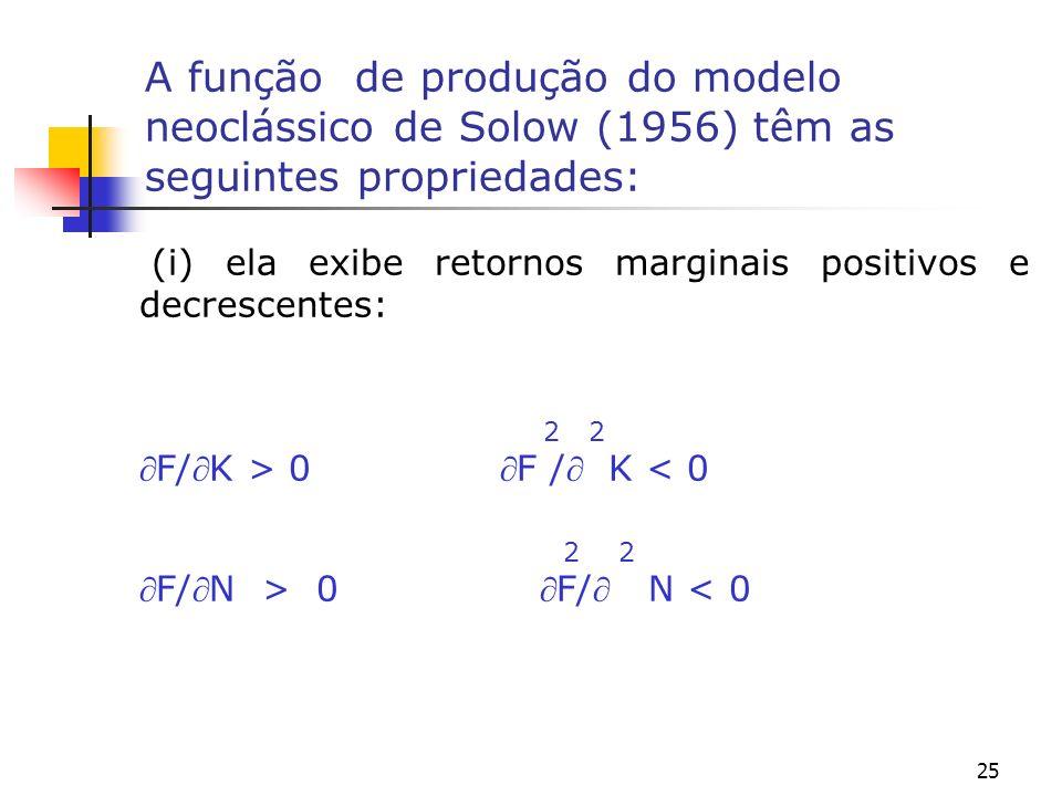 26 A função de produção do modelo neoclássico de Solow (1956) têm as seguintes propriedades: (ii) retornos constantes de escala (em termos matemáticos isto implica que ela é homogênea de grau um), isto é, quando, por exemplo, dobram-se as quantidades de insumos de capital e trabalho efetivo, obtém-se um nível de produto duas vezes maior, ou seja: F [K, AN] = [K, AN] 0.