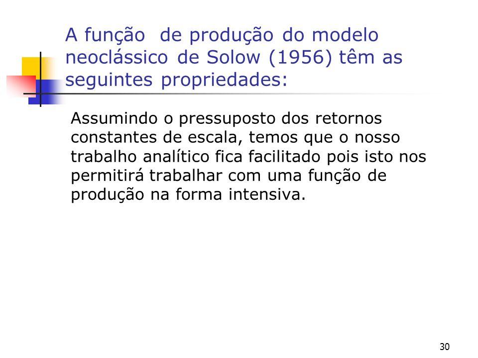 30 A função de produção do modelo neoclássico de Solow (1956) têm as seguintes propriedades: Assumindo o pressuposto dos retornos constantes de escala