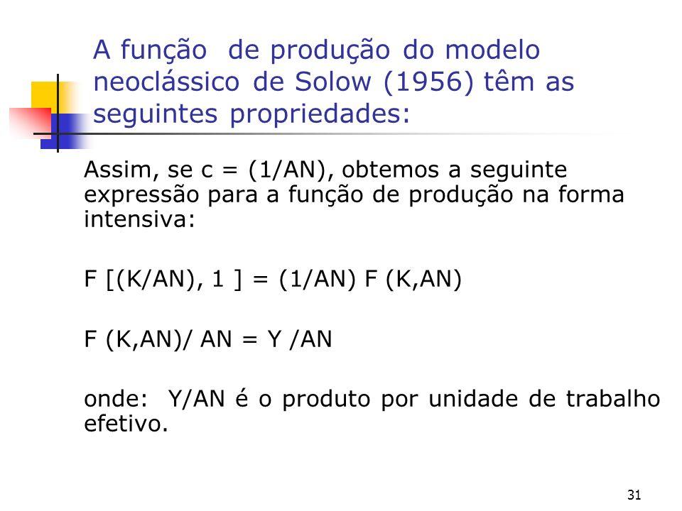 32 A função de produção do modelo neoclássico de Solow (1956) têm as seguintes propriedades: Definindo, agora k = K/AN como sendo a relação capital-trabalho efetivo e y = Y/AN como a relação produto/trabalho efetivo ou renda per capita efetiva, temos que: f(k) = F (k,1) Assim, a função de produção neoclássica na sua forma intensiva pode ser escrita como: y = f (k)