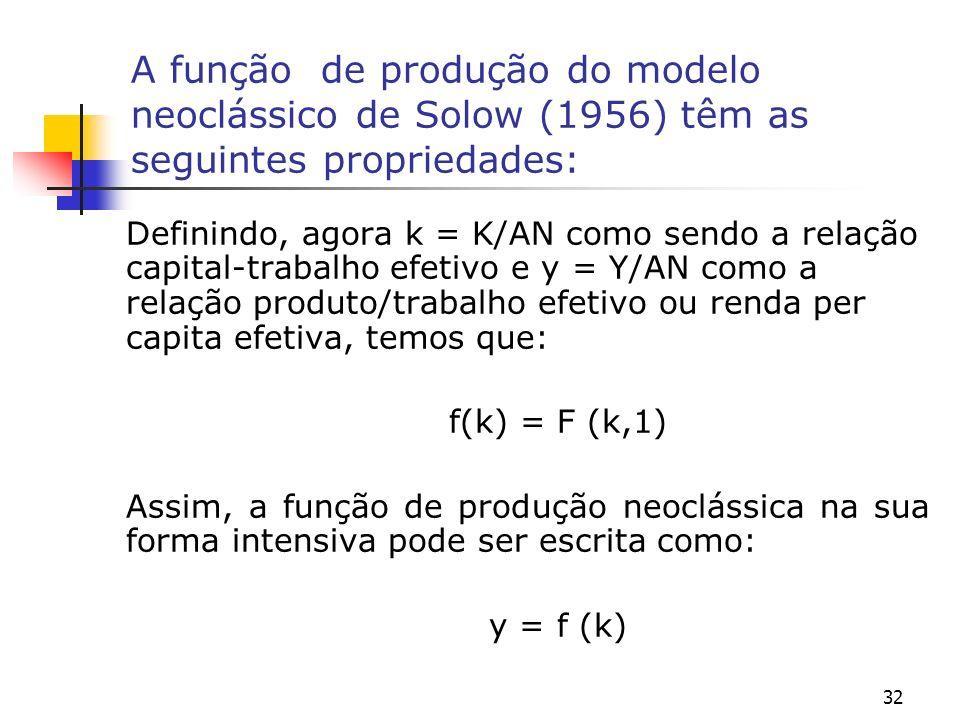 32 A função de produção do modelo neoclássico de Solow (1956) têm as seguintes propriedades: Definindo, agora k = K/AN como sendo a relação capital-tr
