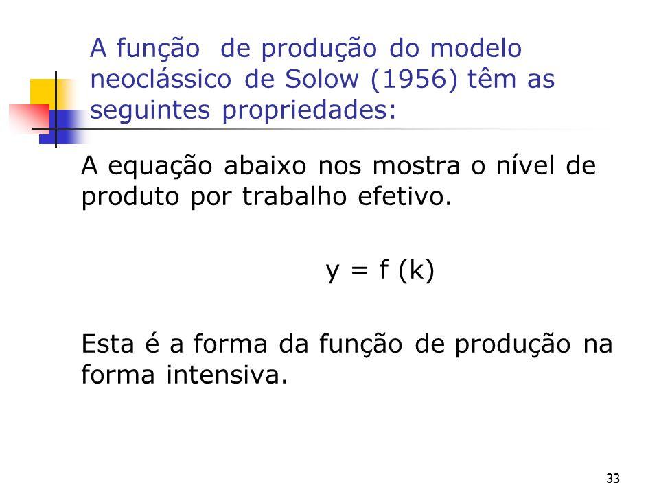 33 A função de produção do modelo neoclássico de Solow (1956) têm as seguintes propriedades: A equação abaixo nos mostra o nível de produto por trabal