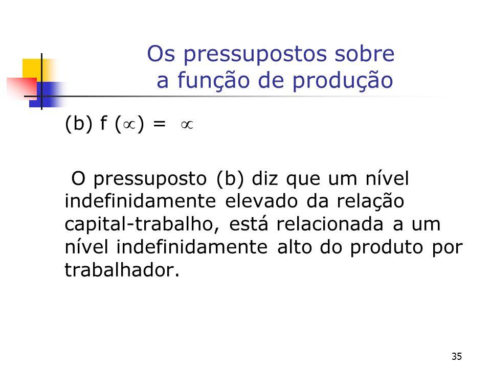 35 Os pressupostos sobre a função de produção (b) f () = O pressuposto (b) diz que um nível indefinidamente elevado da relação capital-trabalho, está