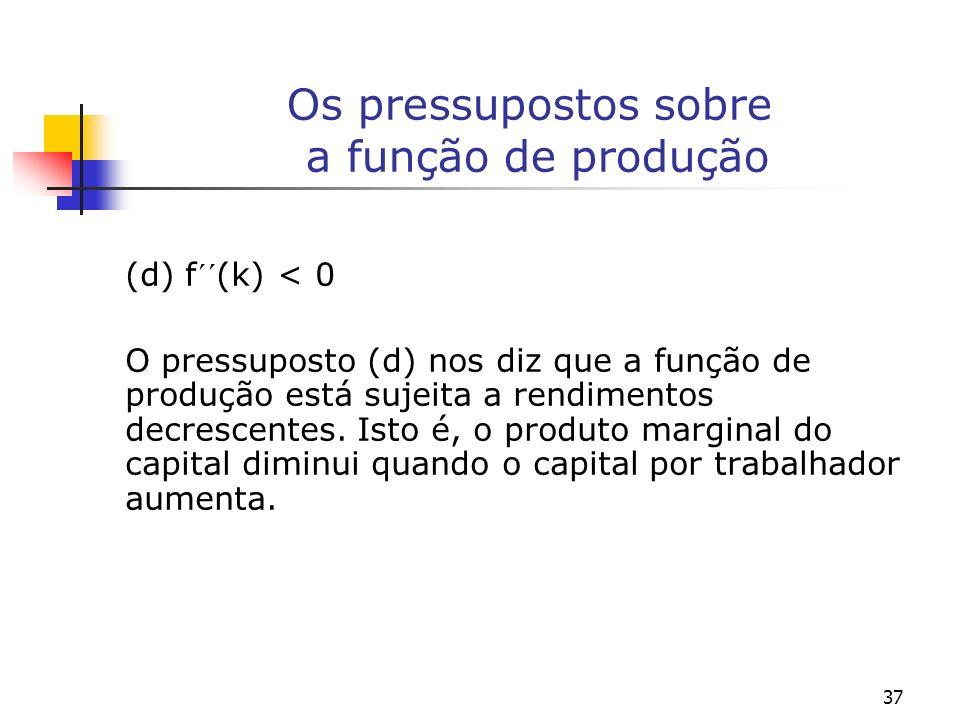 38 Os pressupostos sobre a função de produção (e) lim f`(k) = k 0 (f) lim f`(k) = 0 k O pressuposto (e) nos diz que quando o capital tende a zero, o produto marginal do capital tende ao infinito.