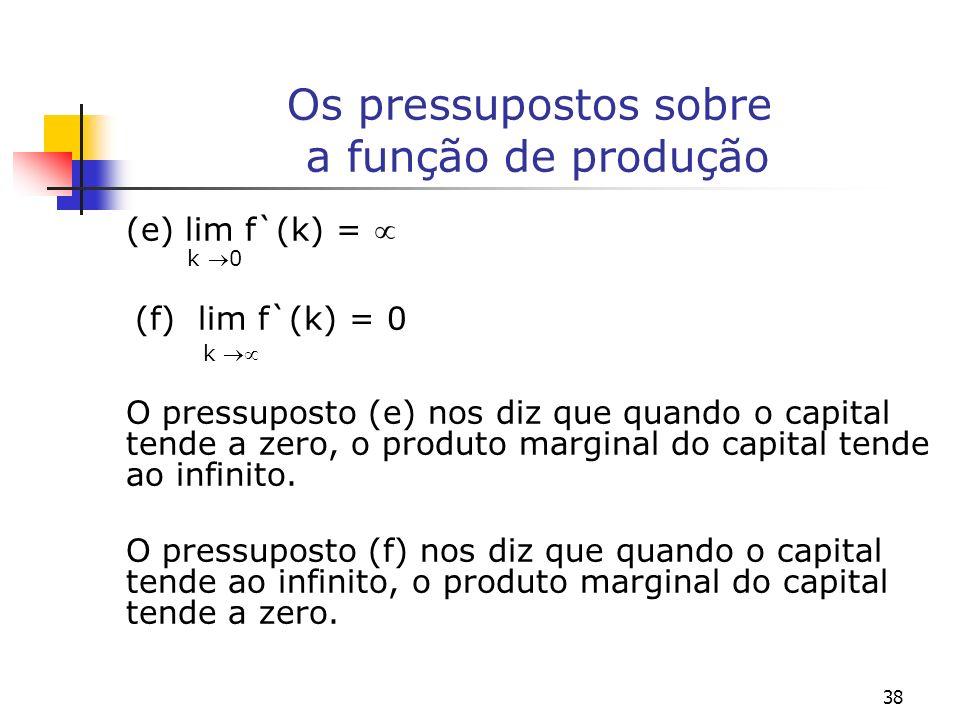 38 Os pressupostos sobre a função de produção (e) lim f`(k) = k 0 (f) lim f`(k) = 0 k O pressuposto (e) nos diz que quando o capital tende a zero, o p