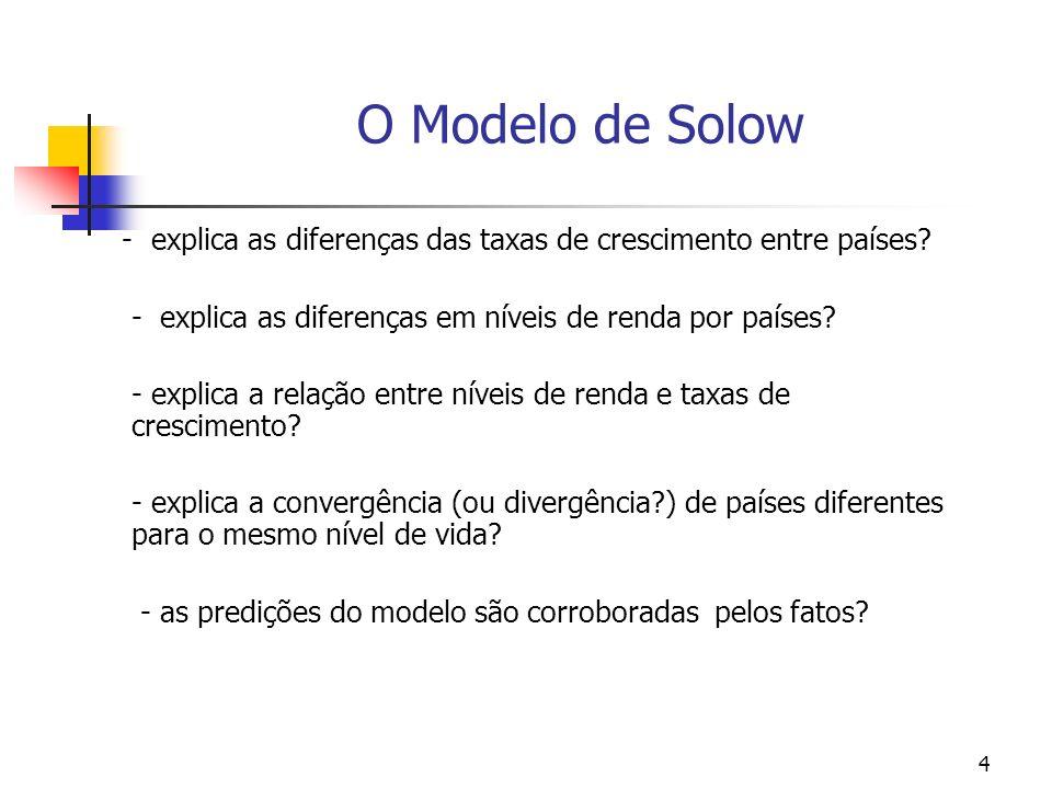 5 O Modelo de Solow O modelo de Solow irá mostrar como a evolução da renda e do consumo por trabalhador no longo prazo são afetadas pelos parâmetros estruturais da economia tais como a sua taxa de poupança e investimento e da taxa de crescimento populacional.