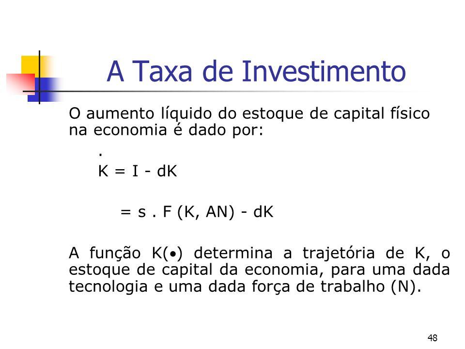 48 A Taxa de Investimento O aumento líquido do estoque de capital físico na economia é dado por:. K = I - dK = s. F (K, AN) - dK A função K() determin