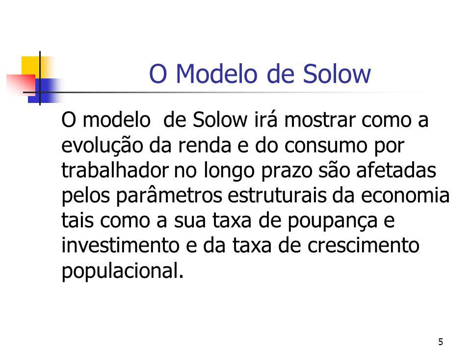5 O Modelo de Solow O modelo de Solow irá mostrar como a evolução da renda e do consumo por trabalhador no longo prazo são afetadas pelos parâmetros e