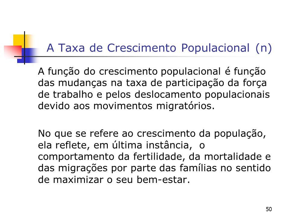 50 A Taxa de Crescimento Populacional (n) A função do crescimento populacional é função das mudanças na taxa de participação da força de trabalho e pe