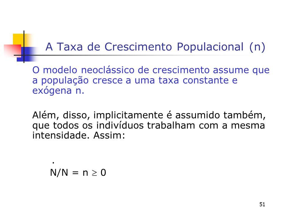 51 A Taxa de Crescimento Populacional (n) O modelo neoclássico de crescimento assume que a população cresce a uma taxa constante e exógena n. Além, di