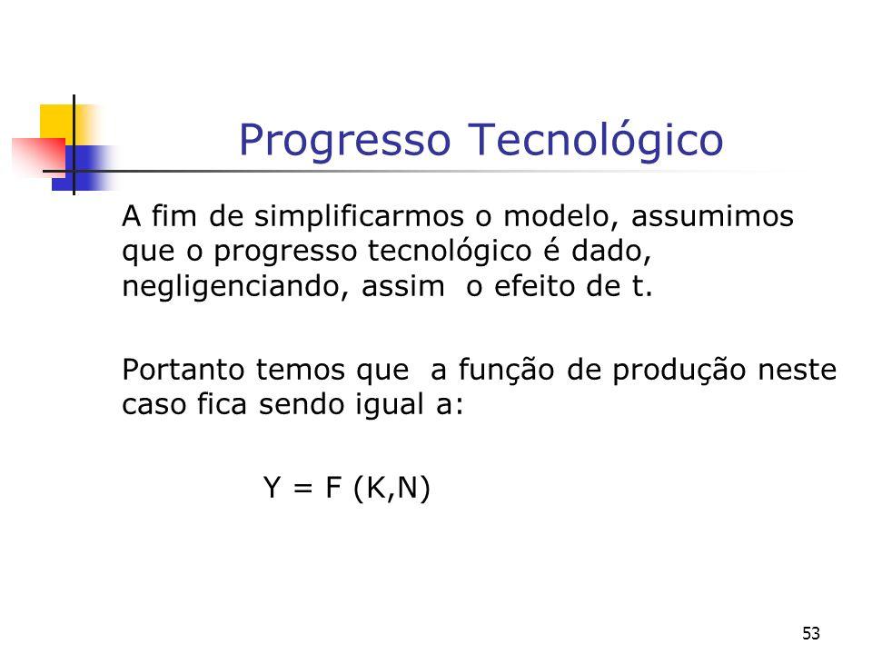 53 Progresso Tecnológico A fim de simplificarmos o modelo, assumimos que o progresso tecnológico é dado, negligenciando, assim o efeito de t. Portanto